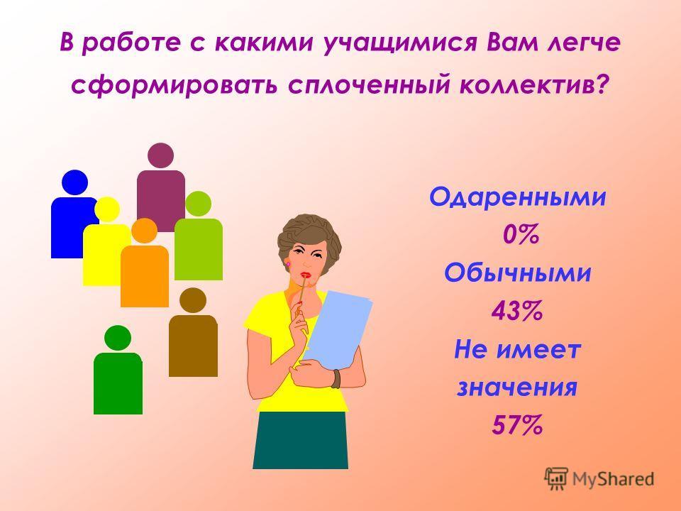 В работе с какими учащимися Вам легче сформировать сплоченный коллектив? Одаренными 0% Обычными 43% Не имеет значения 57%