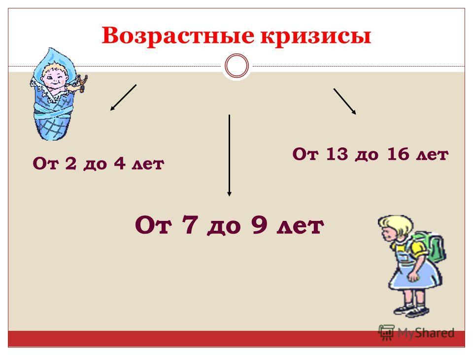 Возрастные кризисы От 7 до 9 лет От 13 до 16 лет От 2 до 4 лет