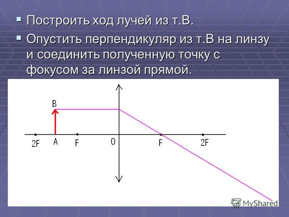 Построить ход лучей из т.В. Построить ход лучей из т.В. Опустить перпендикуляр из т.В на линзу и соединить полученную точку с фокусом за линзой прямой. Опустить перпендикуляр из т.В на линзу и соединить полученную точку с фокусом за линзой прямой.