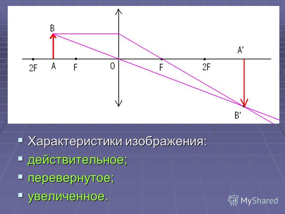 Характеристики изображения: Характеристики изображения: действительное; действительное; перевернутое; перевернутое; увеличенное. увеличенное.