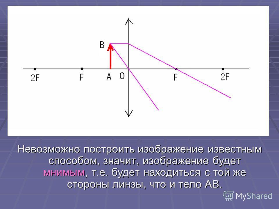 Невозможно построить изображение известным способом, значит, изображение будет мнимым, т.е. будет находиться с той же стороны линзы, что и тело АВ.