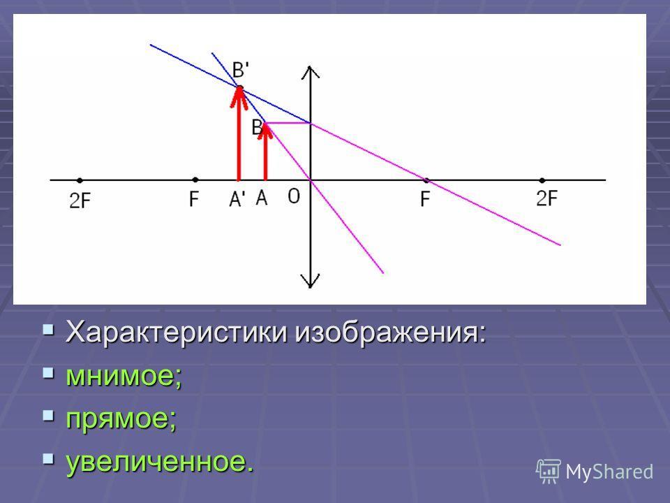 Характеристики изображения: Характеристики изображения: мнимое; мнимое; прямое; прямое; увеличенное. увеличенное.