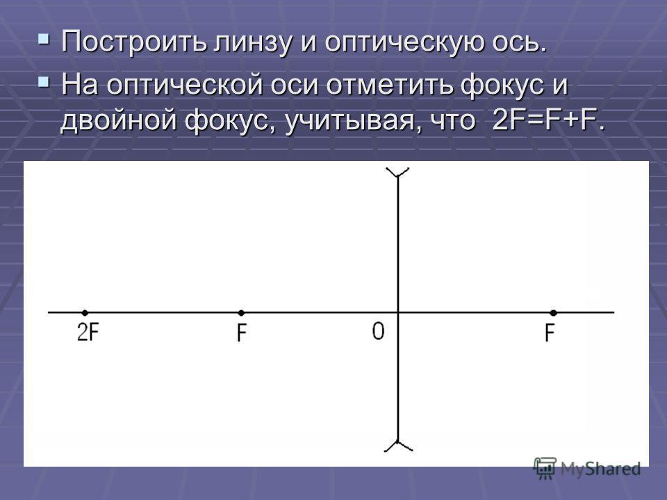 Построить линзу и оптическую ось. Построить линзу и оптическую ось. На оптической оси отметить фокус и двойной фокус, учитывая, что 2F=F+F. На оптической оси отметить фокус и двойной фокус, учитывая, что 2F=F+F.