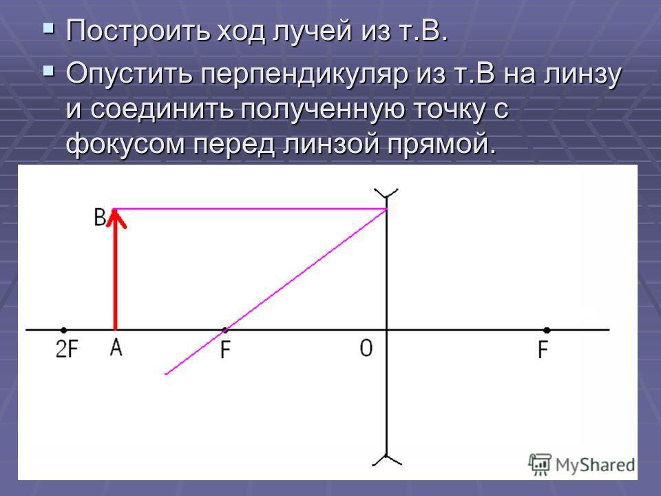 Построить ход лучей из т.В. Построить ход лучей из т.В. Опустить перпендикуляр из т.В на линзу и соединить полученную точку с фокусом перед линзой прямой. Опустить перпендикуляр из т.В на линзу и соединить полученную точку с фокусом перед линзой прям