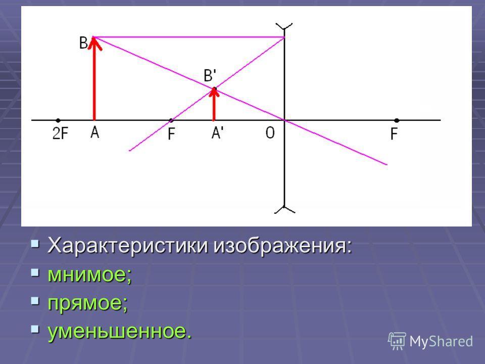 Характеристики изображения: Характеристики изображения: мнимое; мнимое; прямое; прямое; уменьшенное. уменьшенное.