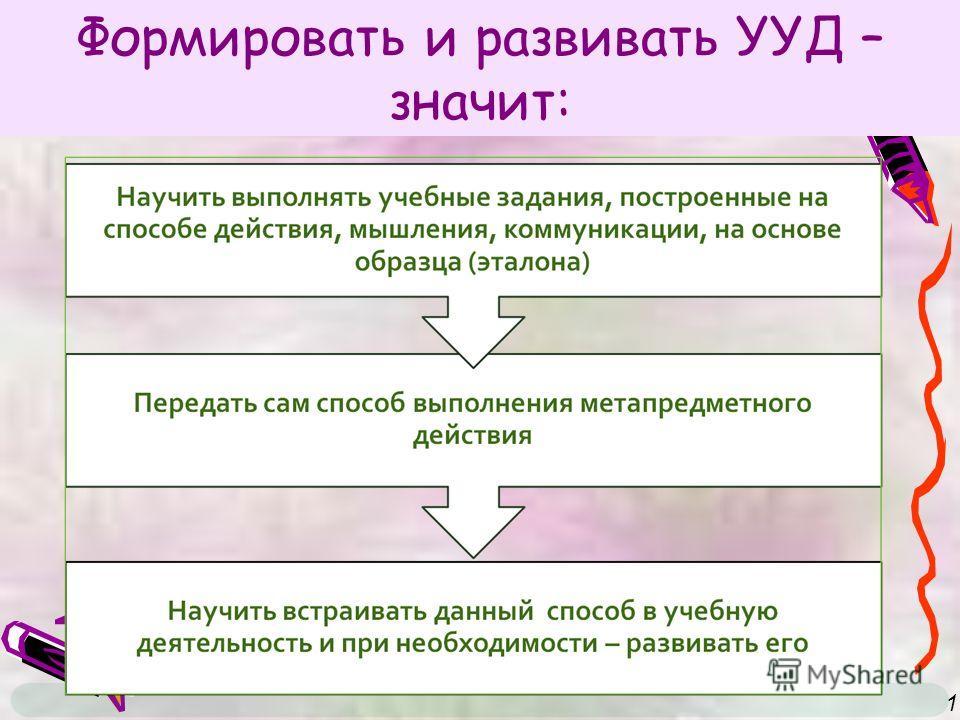 NI DUNG 1 Формировать и развивать УУД – значит:
