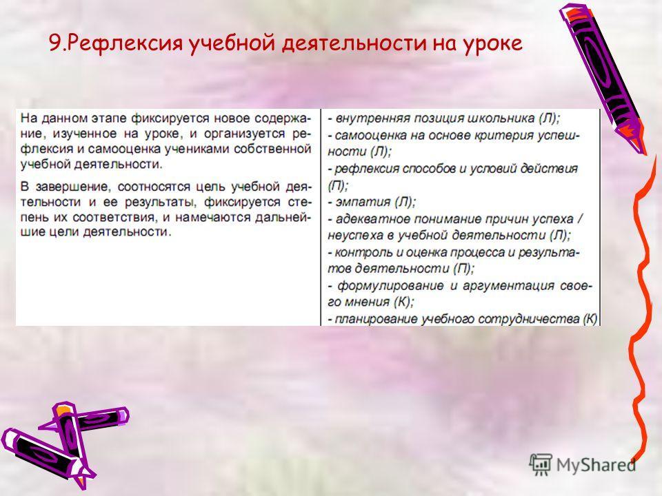 9.Рефлексия учебной деятельности на уроке