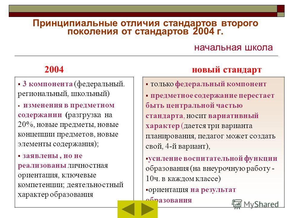 Принципиальные отличия стандартов второго поколения от стандартов 2004 г. начальная школа 2004 новый стандарт 3 компонента (федеральный. региональный, школьный) изменения в предметном содержании (разгрузка на 20%, новые предметы, новые концепции пред