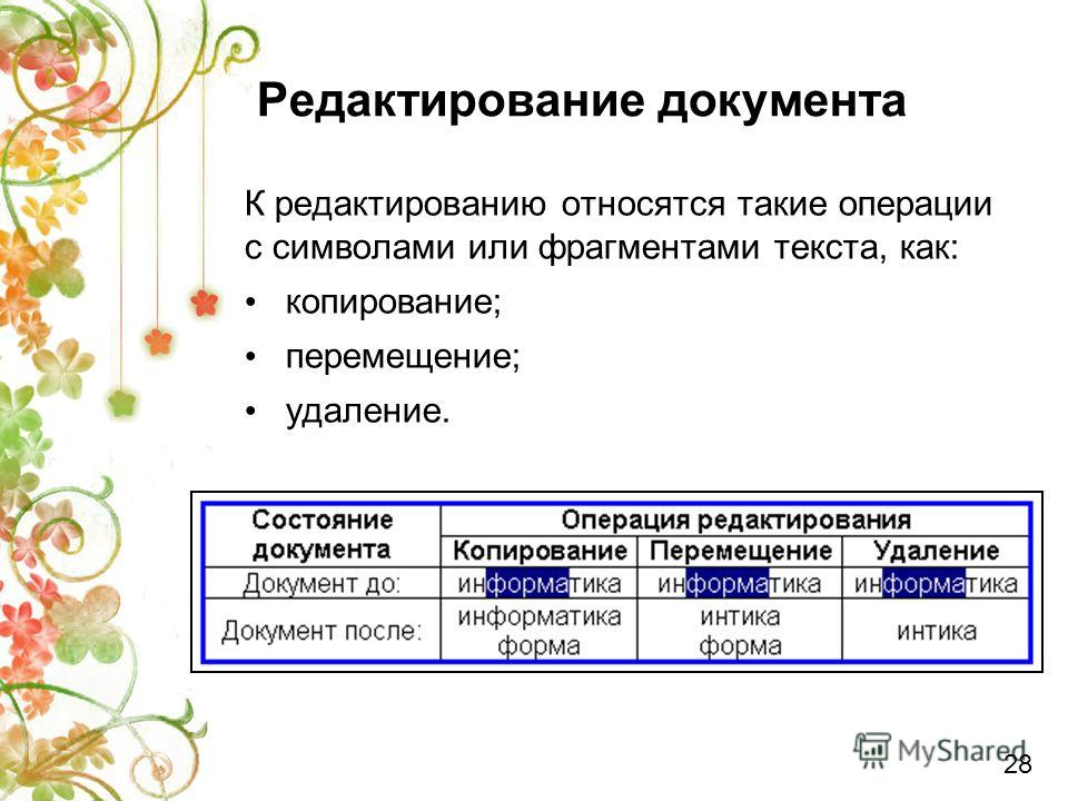 Редактирование документа К редактированию относятся такие операции с символами или фрагментами текста, как: копирование; перемещение; удаление. 28