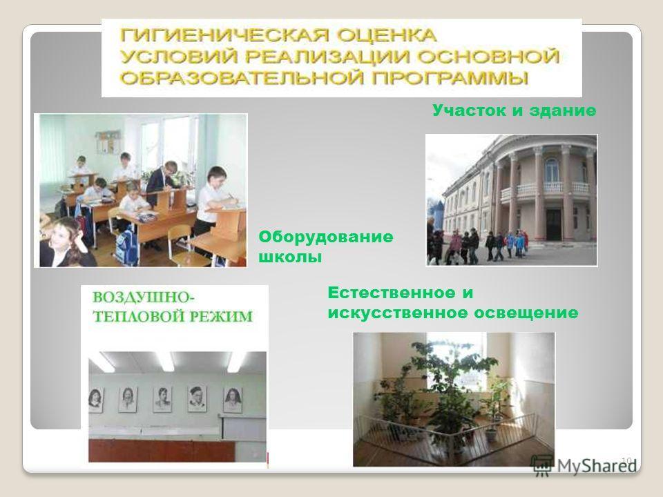 10 Участок и здание Естественное и искусственное освещение Оборудование школы
