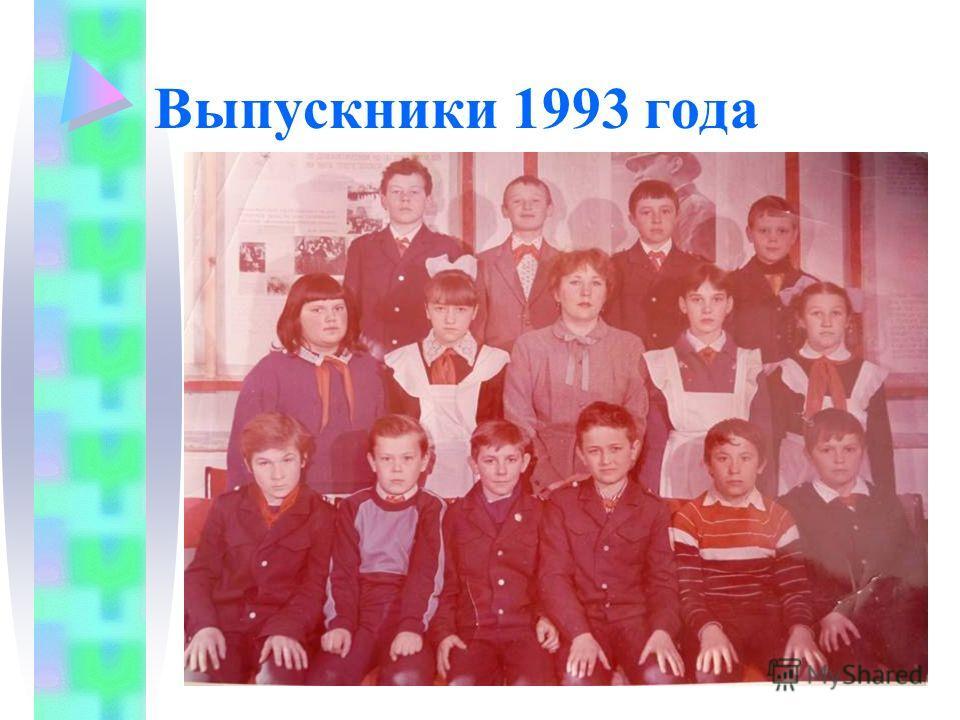 Выпускники 1993 года