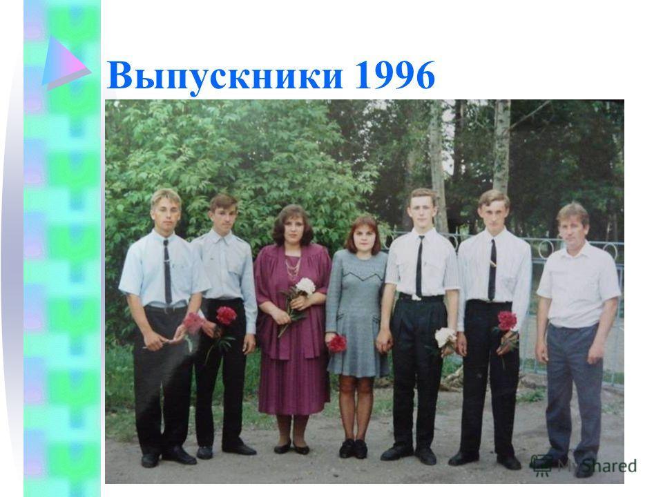 Выпускники 1996