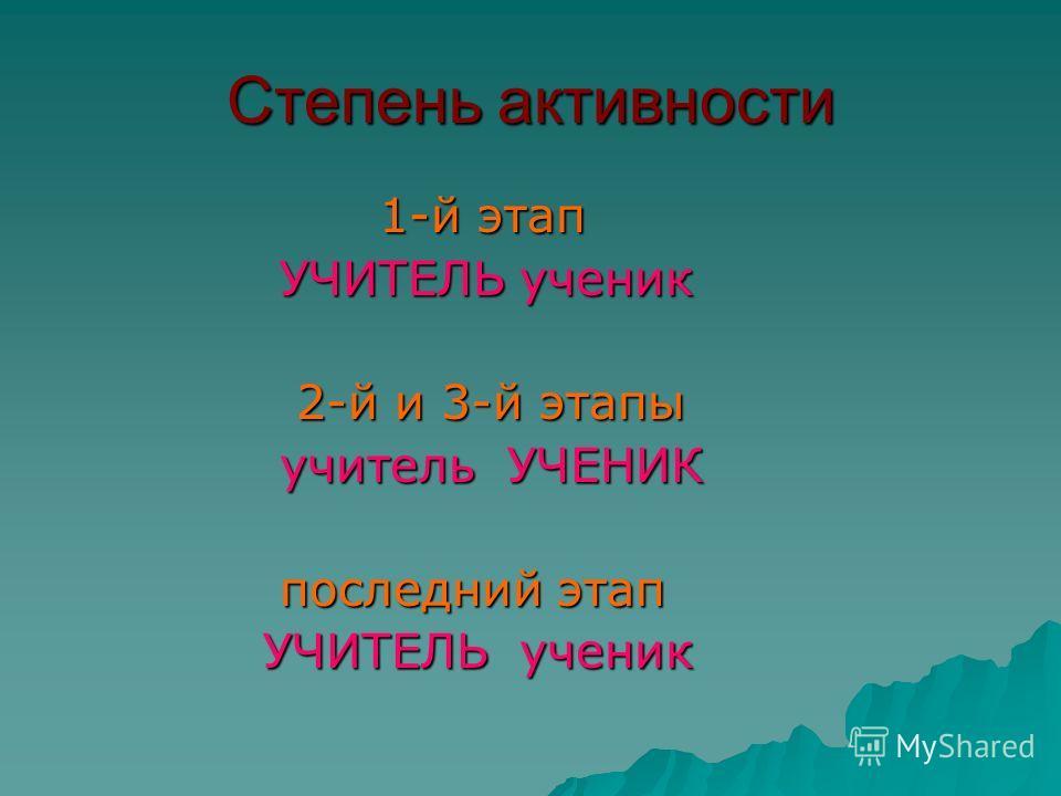 Степень активности 1-й этап 1-й этап УЧИТЕЛЬ ученик УЧИТЕЛЬ ученик 2-й и 3-й этапы 2-й и 3-й этапы учитель УЧЕНИК учитель УЧЕНИК последний этап последний этап УЧИТЕЛЬ ученик УЧИТЕЛЬ ученик