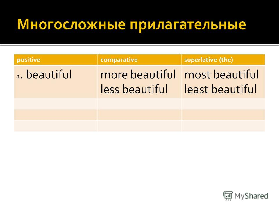 positivecomparativesuperlative (the) 1. beautifulmore beautiful less beautiful most beautiful least beautiful