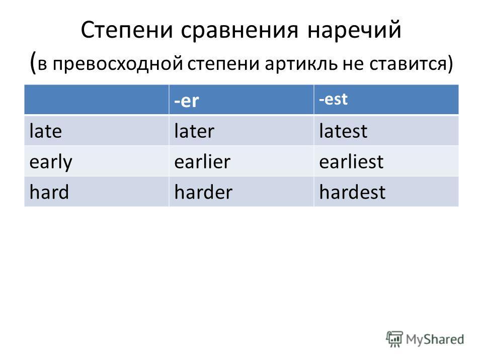 Степени сравнения наречий ( в превосходной степени артикль не ставится) -er -est latelaterlatest earlyearlierearliest hardharderhardest