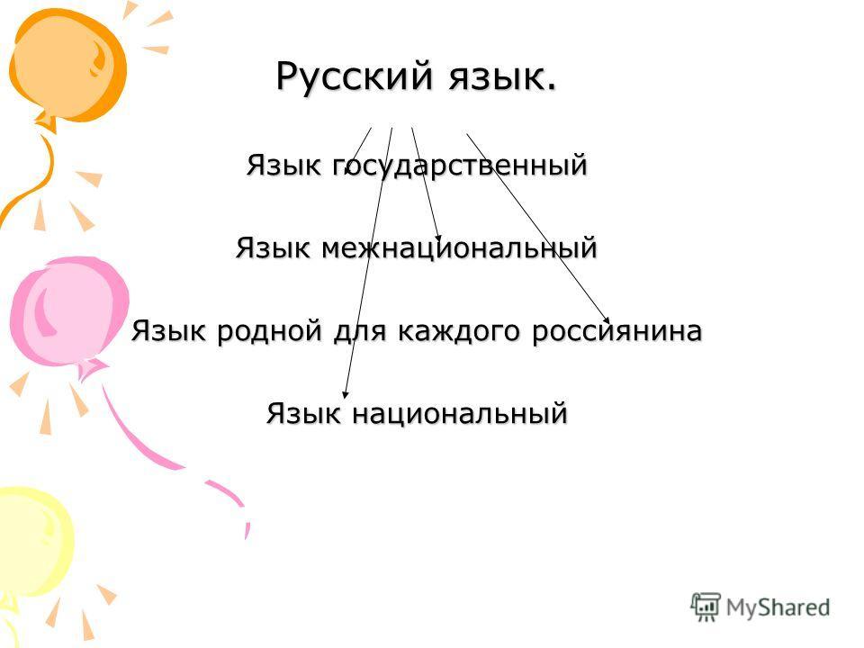 Русский язык. Язык государственный Язык межнациональный Язык родной для каждого россиянина Язык национальный