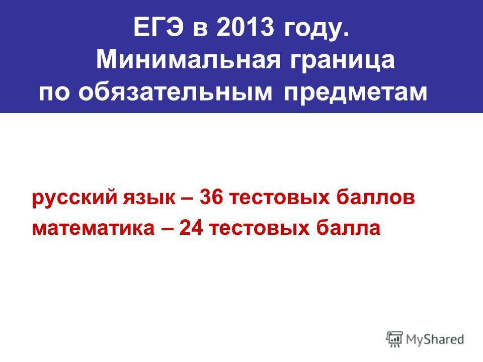 ЕГЭ в 2013 году. Минимальная граница по обязательным предметам русский язык – 36 тестовых баллов математика – 24 тестовых балла