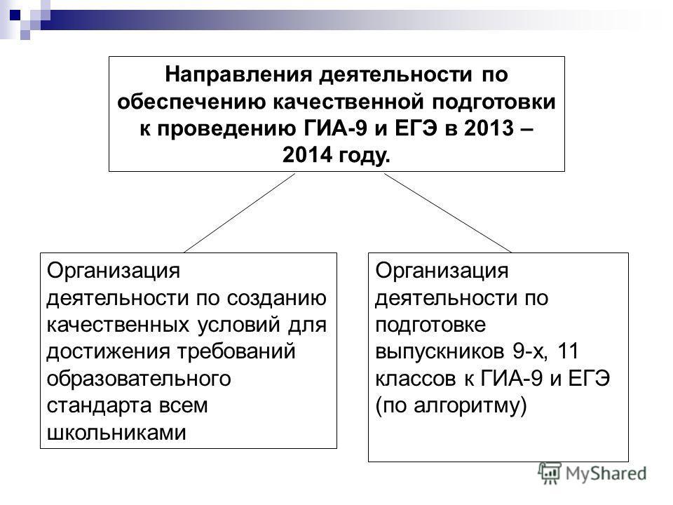 Направления деятельности по обеспечению качественной подготовки к проведению ГИА-9 и ЕГЭ в 2013 – 2014 году. Организация деятельности по созданию качественных условий для достижения требований образовательного стандарта всем школьниками Организация д