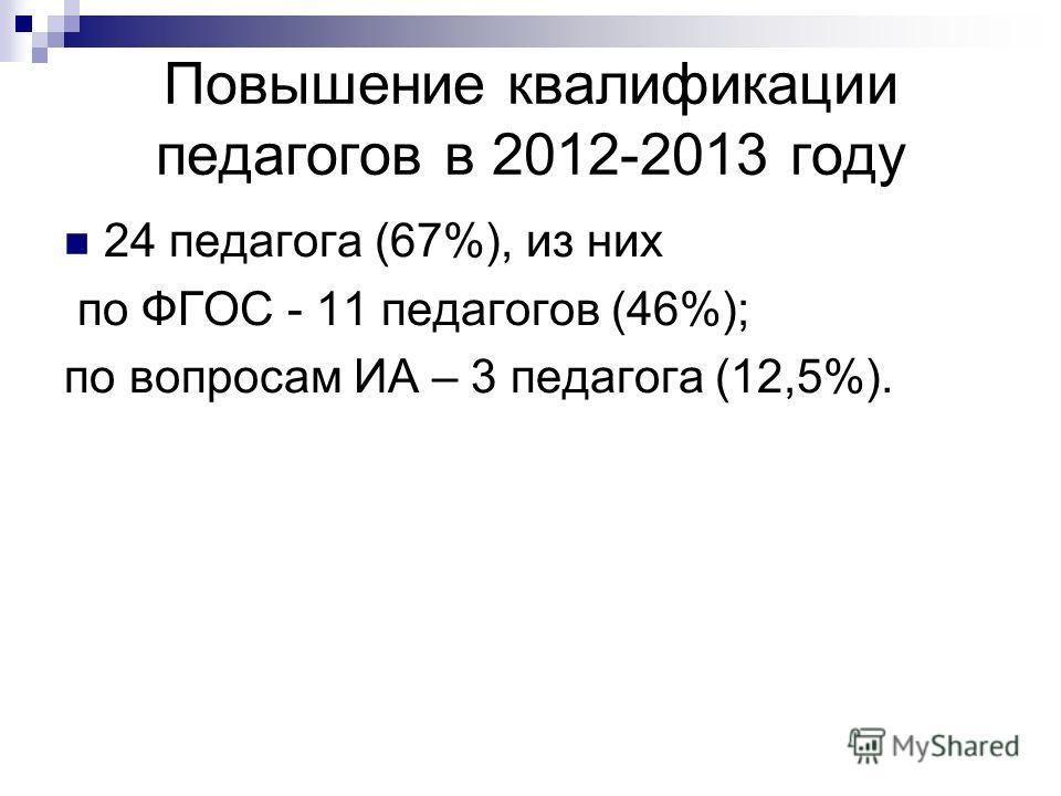 Повышение квалификации педагогов в 2012-2013 году 24 педагога (67%), из них по ФГОС - 11 педагогов (46%); по вопросам ИА – 3 педагога (12,5%).
