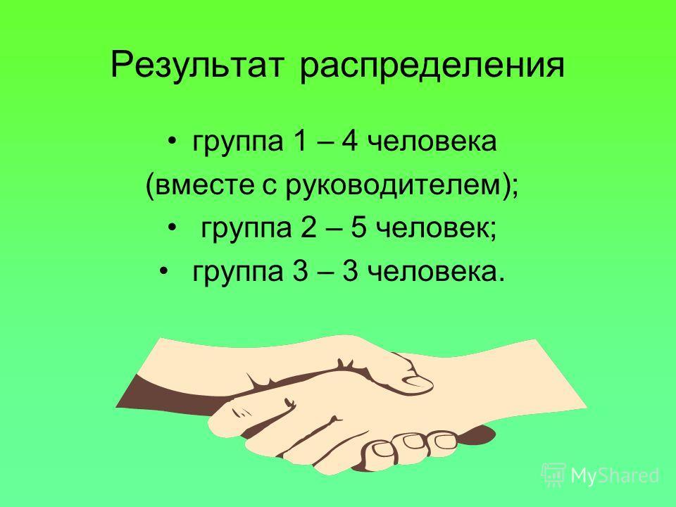 Результат распределения группа 1 – 4 человека (вместе с руководителем); группа 2 – 5 человек; группа 3 – 3 человека.