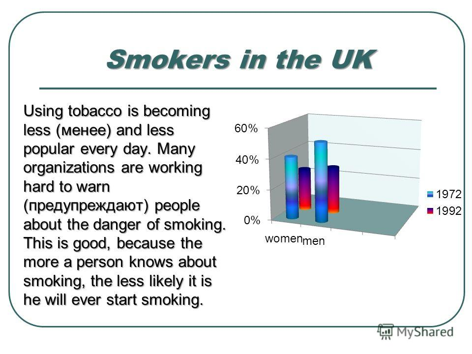 Smokers in the UK Using tobacco is becoming less (менее) and less popular every day. Many organizations are working hard to warn (предупреждают) people about the danger of smoking. This is good, because the more a person knows about smoking, the less