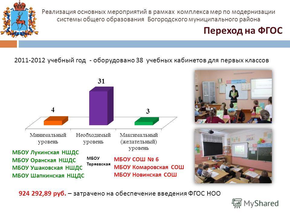 Реализация основных мероприятий в рамках комплекса мер по модернизации системы общего образования Богородского муниципального района Переход на ФГОС 924 292,89 руб. – затрачено на обеспечение введения ФГОС НОО 2011-2012 учебный год - оборудовано 38 у