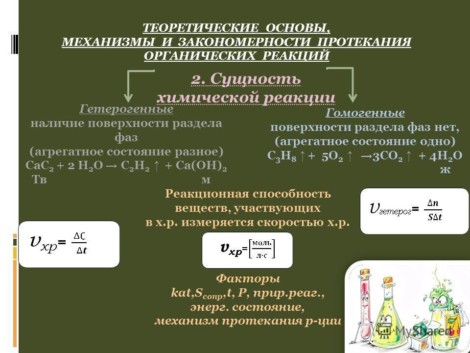 ТЕОРЕТИЧЕСКИЕ ОСНОВЫ, МЕХАНИЗМЫ И ЗАКОНОМЕРНОСТИ ПРОТЕКАНИЯ ОРГАНИЧЕСКИХ РЕАКЦИЙ 2. Сущность химической реакции Гетерогенные наличие поверхности раздела фаз (агрегатное состояние разное) СаС 2 + 2 Н 2 О С 2 Н 2 + Са(ОН) 2 Тв м Гомогенные поверхности
