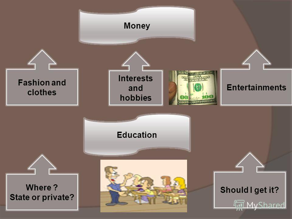 Money Education Fashion and clothes Entertainments Interests and hobbies Where ? State оr private? Should I get it?