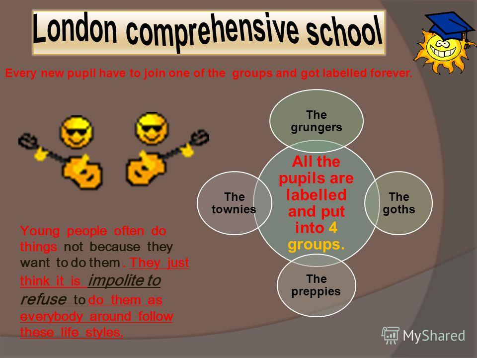 All the pupils are labelled and put into 4 groups. The grungers The goths The preppies The townies Every new pupil have to join one of the groups and got labelled forever. Young people often do things not because they want to do them. They just think