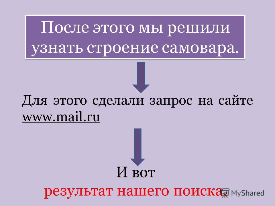 После этого мы решили узнать строение самовара. Для этого сделали запрос на сайте www.mail.ru И вот результат нашего поиска.