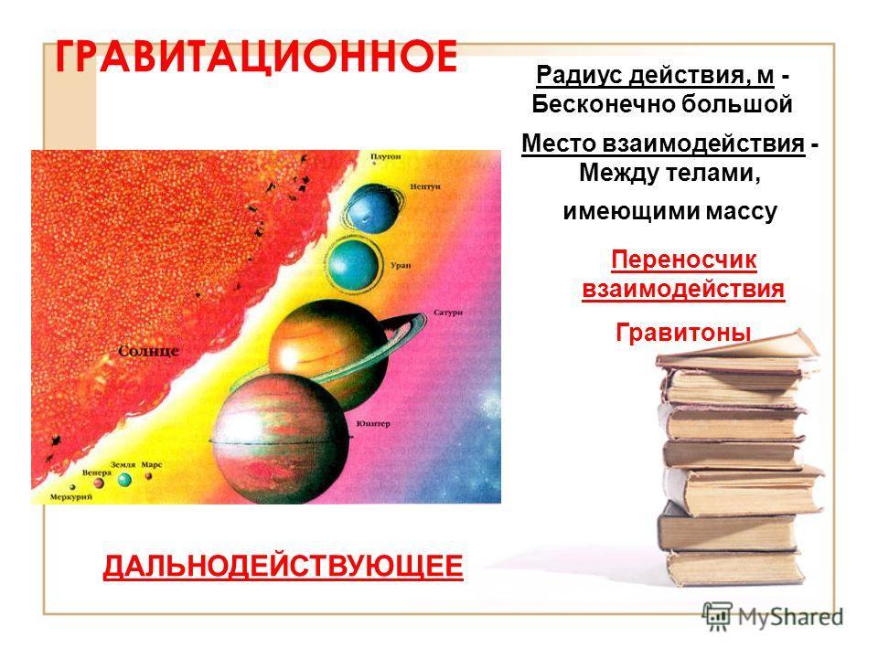 ФУНДАМЕНТАЛЬНЫЕ ВЗАИМОДЕЙСТВИЯ Все бесконечное разнообразие физических процессов, происходящих в нашем мире, можно объяснить существованием в природе очень малого количества фундаментальных взаимодействий Взаимодействия Гравита- ционное Электро- магн