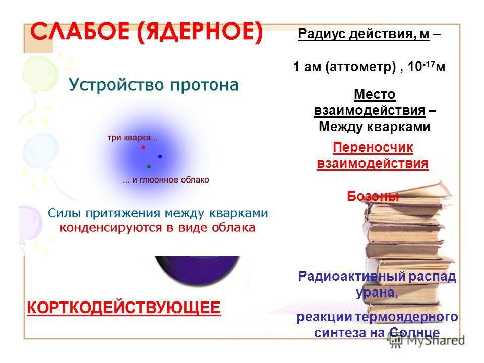 ЭЛЕКТРОМАГНИТНОЕ Радиус действия, м - Бесконечно большой Место взаимодействия - Между телами, имеющими заряд Переносчик взаимодействия Фотоны ДАЛЬНОДЕЙСТВУЮЩЕЕ