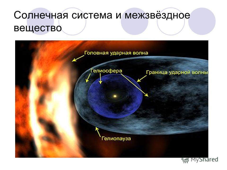 Солнечная система и межзвёздное вещество