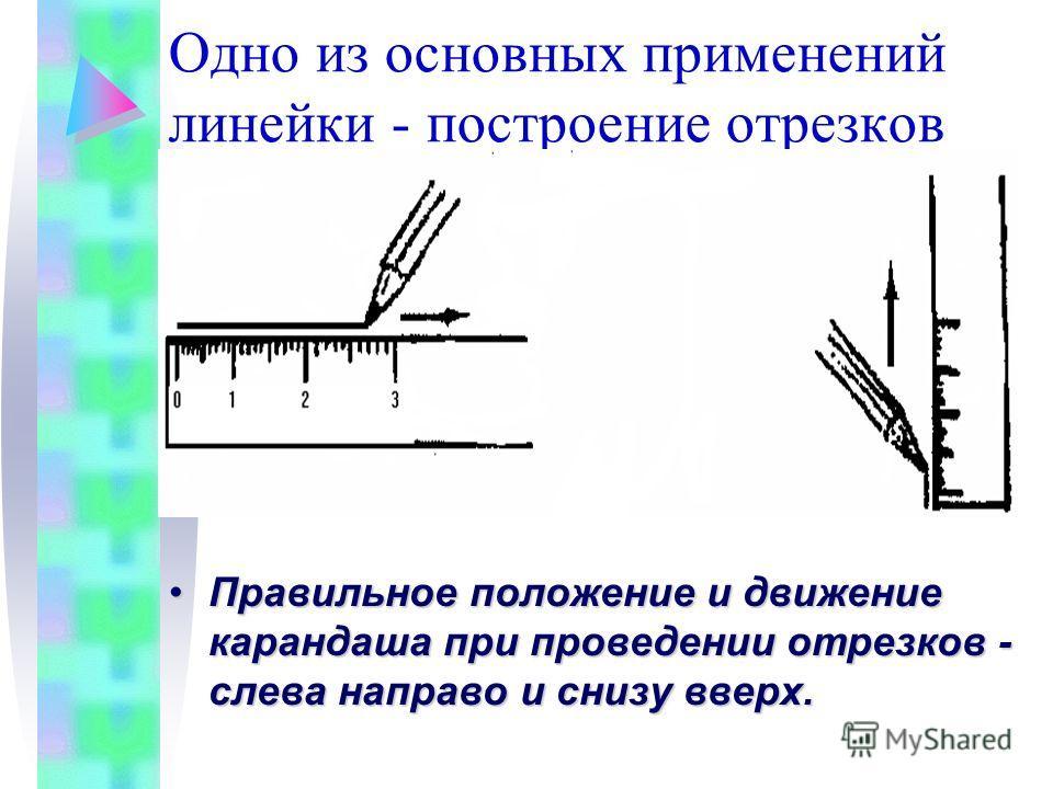 Одно из основных применений линейки - построение отрезков Правильное положение и движение карандаша при проведении отрезков - слева направо и снизу вверх.Правильное положение и движение карандаша при проведении отрезков - слева направо и снизу вверх.