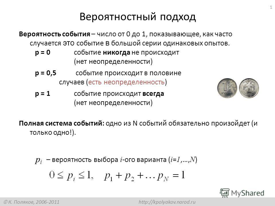 К. Поляков, 2006-2011 http://kpolyakov.narod.ru Вероятность события – число от 0 до 1, показывающее, как часто случается это событие в большой серии одинаковых опытов. p = 0событие никогда не происходит (нет неопределенности) p = 0,5 событие происход