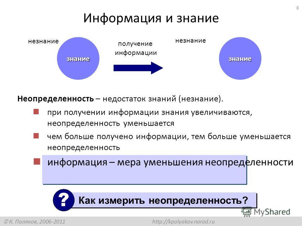 К. Поляков, 2006-2011 http://kpolyakov.narod.ru Информация и знание знание незнание получение информации знание незнание Неопределенность – недостаток знаний (незнание). при получении информации знания увеличиваются, неопределенность уменьшается чем