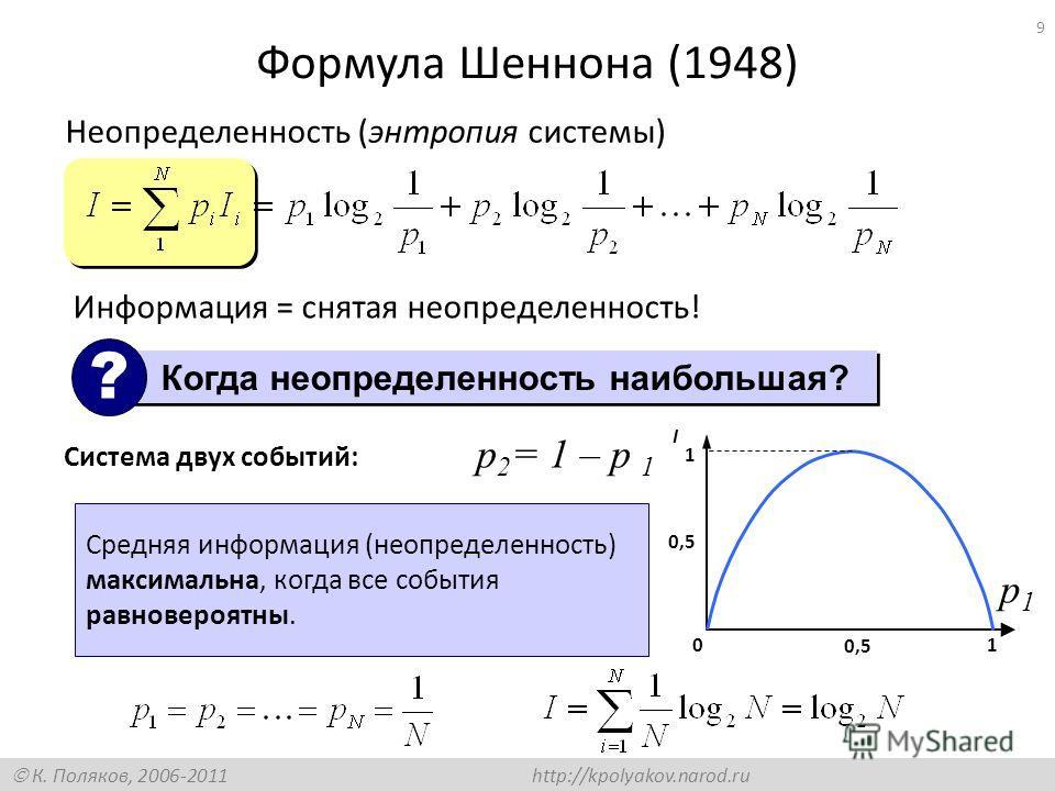 К. Поляков, 2006-2011 http://kpolyakov.narod.ru 9 Формула Шеннона (1948) Неопределенность (энтропия системы) Система двух событий: 01 0,5 1 I Средняя информация (неопределенность) максимальна, когда все события равновероятны. p1p1 p 2 = 1 – p 1 Когда