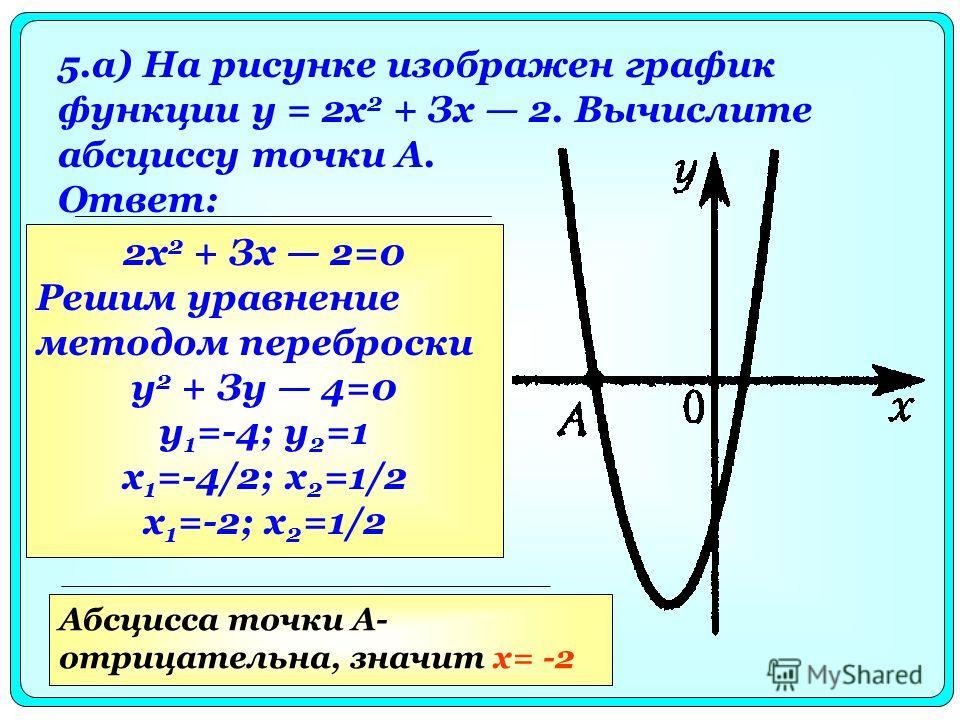 5.а) На рисунке изображен график функции у = 2х 2 + Зх 2. Вычислите абсциссу точки А. Ответ: 2х 2 + Зх 2=0 Решим уравнение методом переброски y 2 + Зy 4=0 y 1 =-4; y 2 =1 x 1 =-4/2; x 2 =1/2 x 1 =-2; x 2 =1/2 Абсцисса точки А- отрицательна, значит x=