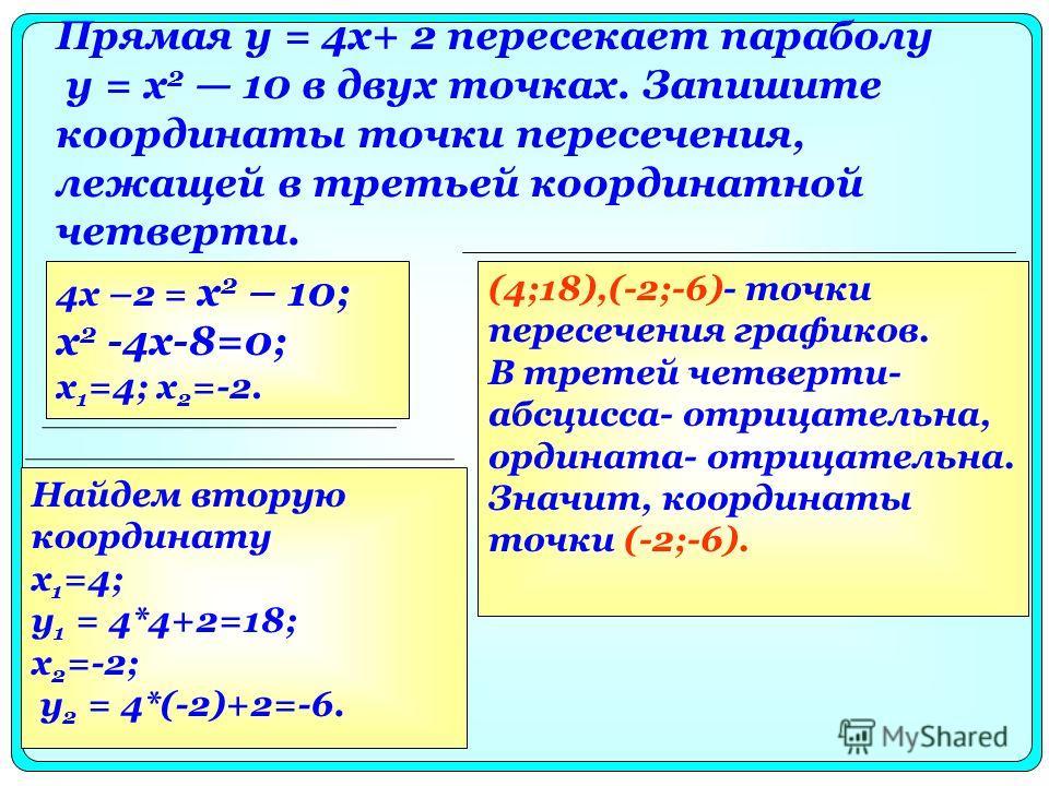 Прямая у = 4х+ 2 пересекает параболу у = x 2 10 в двух точках. Запишите координаты точки пересечения, лежащей в третьей координатной четверти. 4х –2 = х 2 – 10; х 2 -4x-8=0; x 1 =4; x 2 =-2. Найдем вторую координату x 1 =4; у 1 = 4*4+2=18; x 2 =-2; у