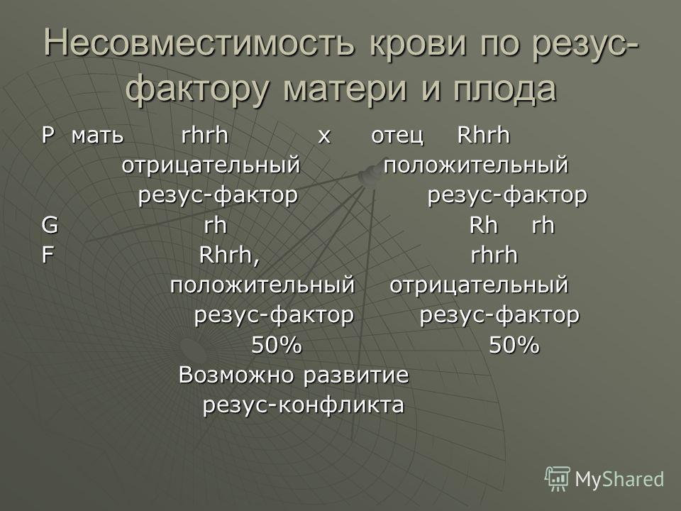 Несовместимость крови по резус- фактору матери и плода Р мать rhrh x отец Rhrh отрицательный положительный отрицательный положительный резус-фактор резус-фактор резус-фактор резус-фактор G rh Rh rh F Rhrh, rhrh положительный отрицательный положительн