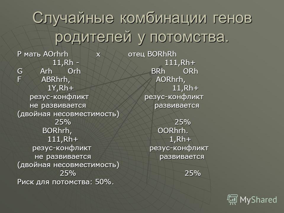 Случайные комбинации генов родителей у потомства. Р мать АОrhrh x отец BORhRh 11,Rh - 111,Rh+ 11,Rh - 111,Rh+ G Arh Orh BRh ORh F ABRhrh, AORhrh, 1Y,Rh+ 11,Rh+ 1Y,Rh+ 11,Rh+ резус-конфликт резус-конфликт резус-конфликт резус-конфликт не развивается р