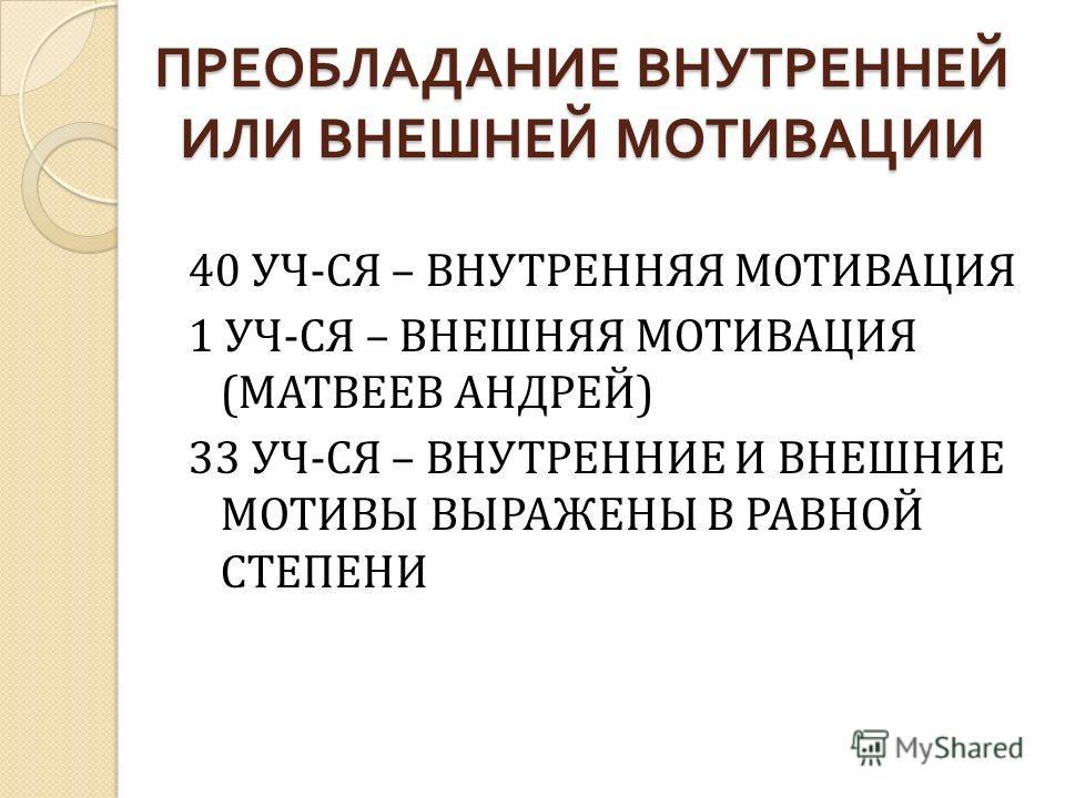 ПРЕОБЛАДАНИЕ ВНУТРЕННЕЙ ИЛИ ВНЕШНЕЙ МОТИВАЦИИ 40 УЧ-СЯ – ВНУТРЕННЯЯ МОТИВАЦИЯ 1 УЧ-СЯ – ВНЕШНЯЯ МОТИВАЦИЯ (МАТВЕЕВ АНДРЕЙ) 33 УЧ-СЯ – ВНУТРЕННИЕ И ВНЕШНИЕ МОТИВЫ ВЫРАЖЕНЫ В РАВНОЙ СТЕПЕНИ