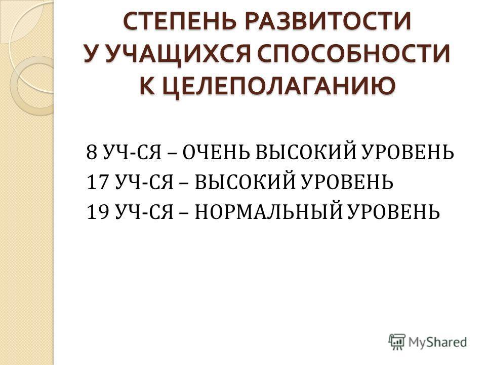 СТЕПЕНЬ РАЗВИТОСТИ У УЧАЩИХСЯ СПОСОБНОСТИ К ЦЕЛЕПОЛАГАНИЮ 8 УЧ-СЯ – ОЧЕНЬ ВЫСОКИЙ УРОВЕНЬ 17 УЧ-СЯ – ВЫСОКИЙ УРОВЕНЬ 19 УЧ-СЯ – НОРМАЛЬНЫЙ УРОВЕНЬ