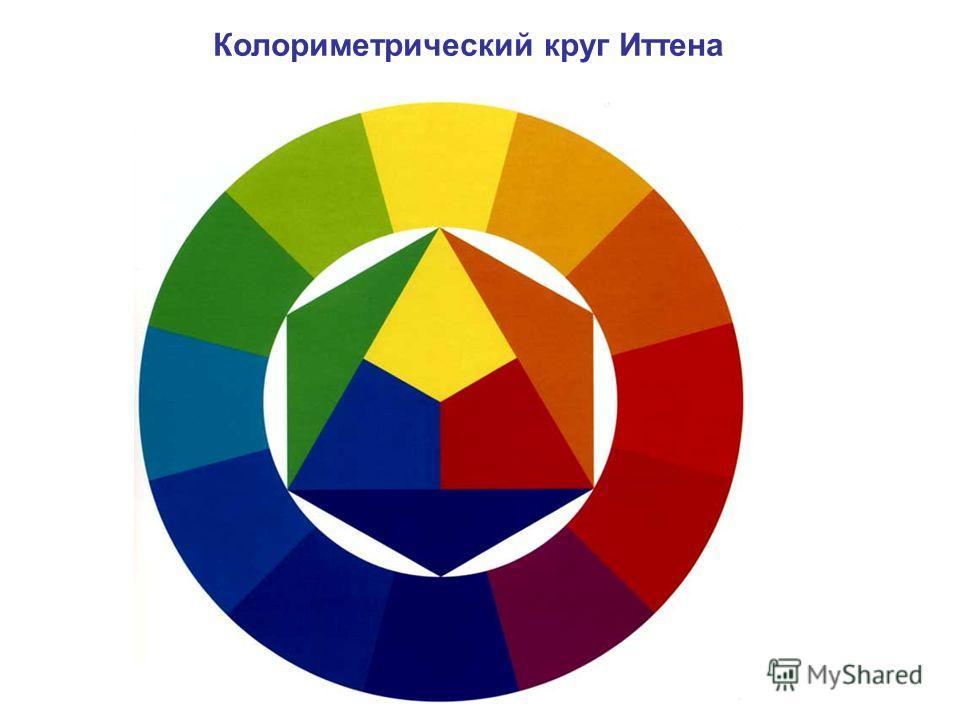 Колориметрический круг Иттена