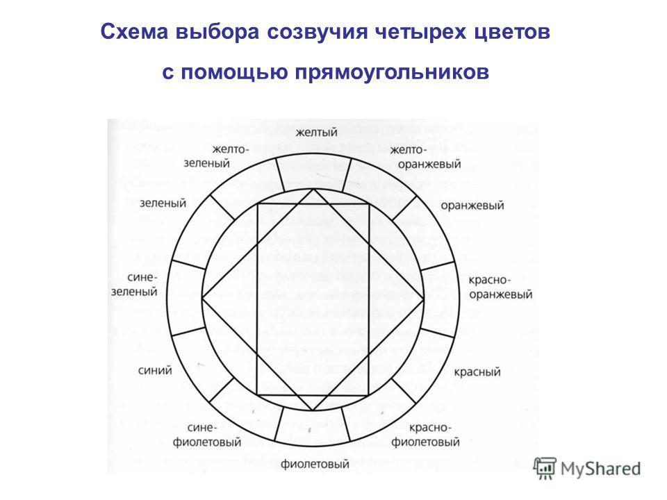 Схема выбора созвучия четырех цветов с помощью прямоугольников