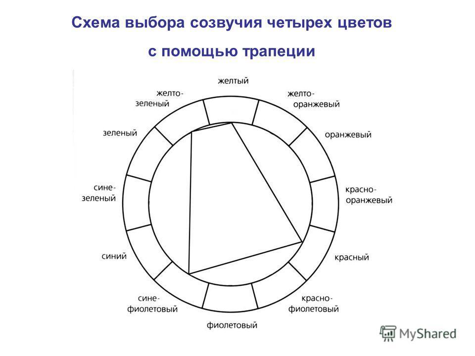 Схема выбора созвучия четырех цветов с помощью трапеции