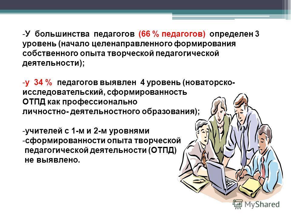 Уровни сформированности опыта творческой педагогической деятельности (ОТПД) учителя : 1-й уровень (теоретический); 2- й уровень (теоретико – практический); 3-й уровень (творческо – репродуктивный); 4-й уровень (новаторский).
