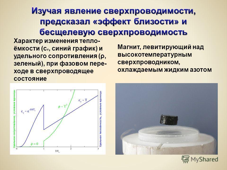 Характер изменения тепло- ёмкости (c v, синий график) и удельного сопротивления (ρ, зеленый), при фазовом пере- ходе в сверхпроводящее состояние Магнит, левитирующий над высокотемпературным сверхпроводником, охлаждаемым жидким азотом