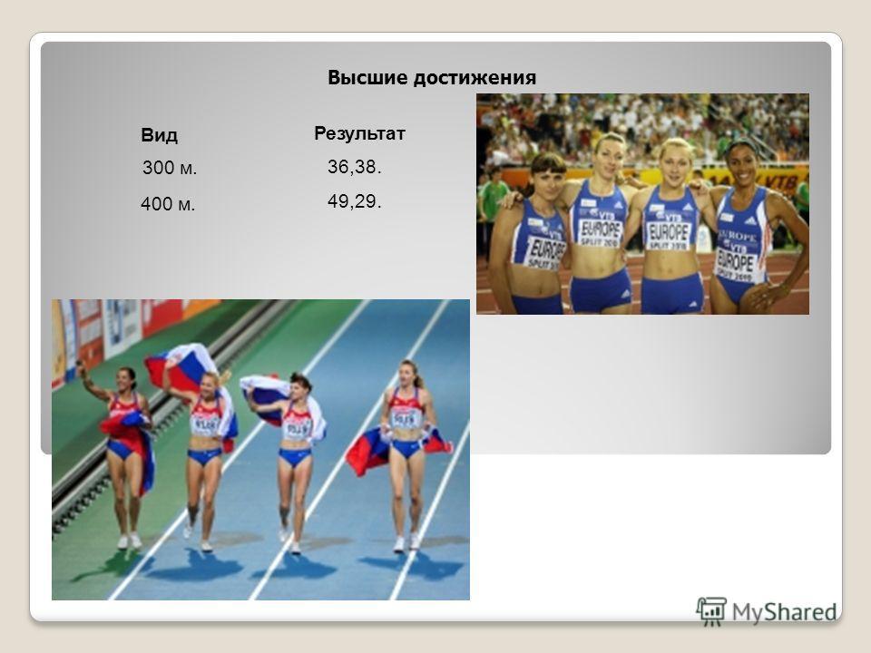 Высшие достижения Вид Результат 300 м. 36,38. 400 м. 49,29.