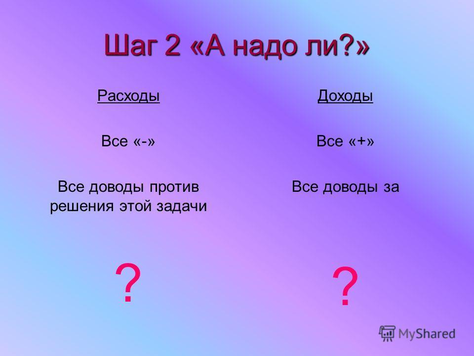 Шаг 2 «А надо ли?» Расходы Все «-» Все доводы против решения этой задачи ? Доходы Все «+» Все доводы за ?
